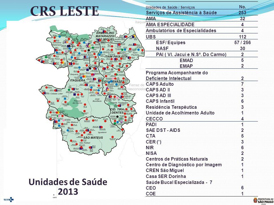 CRS LESTE Unidades de Saúde 2013 Serviços de Assistência à Saúde 253