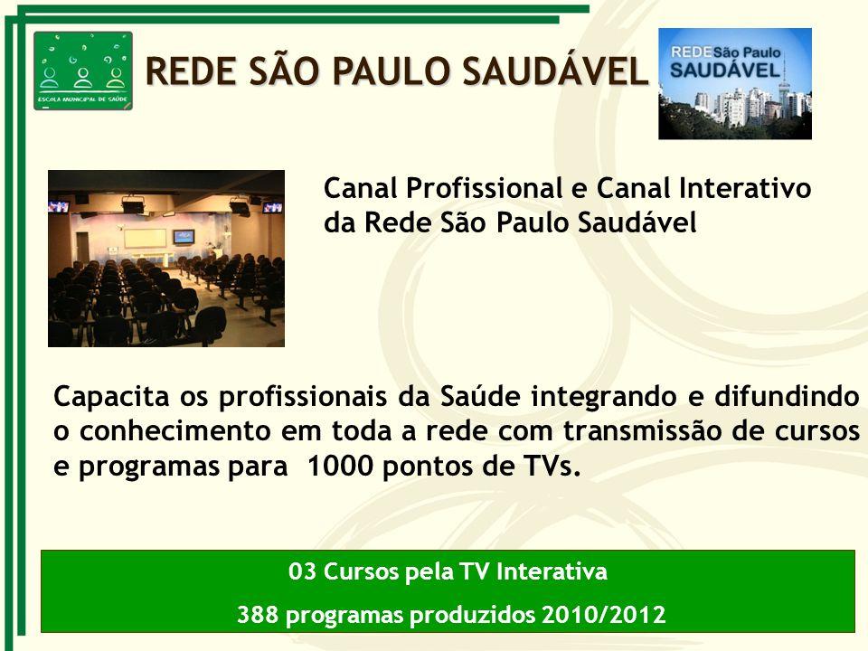 03 Cursos pela TV Interativa 388 programas produzidos 2010/2012