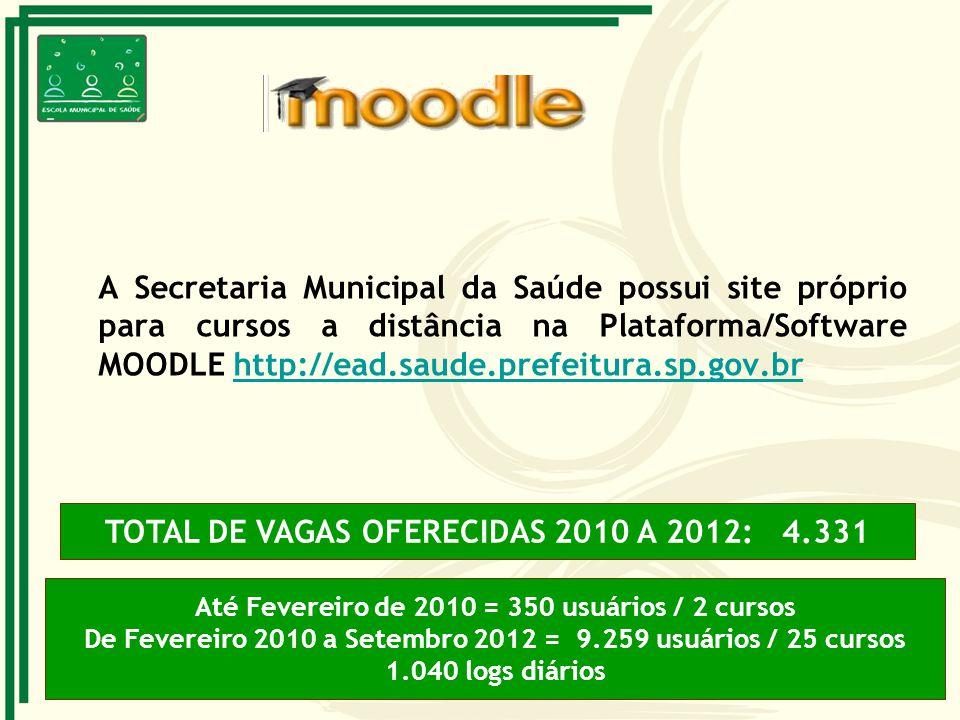 TOTAL DE VAGAS OFERECIDAS 2010 A 2012: 4.331