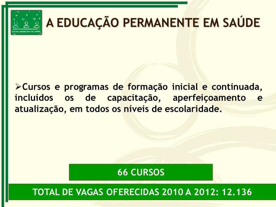 TOTAL DE VAGAS OFERECIDAS 2010 A 2012: 12.136