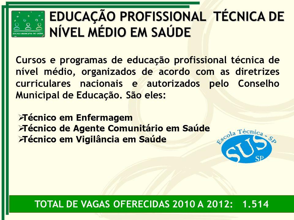 TOTAL DE VAGAS OFERECIDAS 2010 A 2012: 1.514