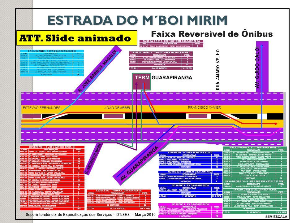 ESTRADA DO M´BOI MIRIM ATT. Slide animado Faixa Reversível de Ônibus