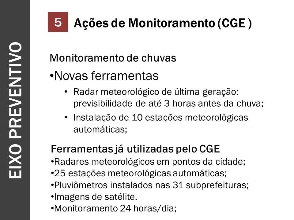EIXO PREVENTIVO 5 Ações de Monitoramento (CGE ) Novas ferramentas