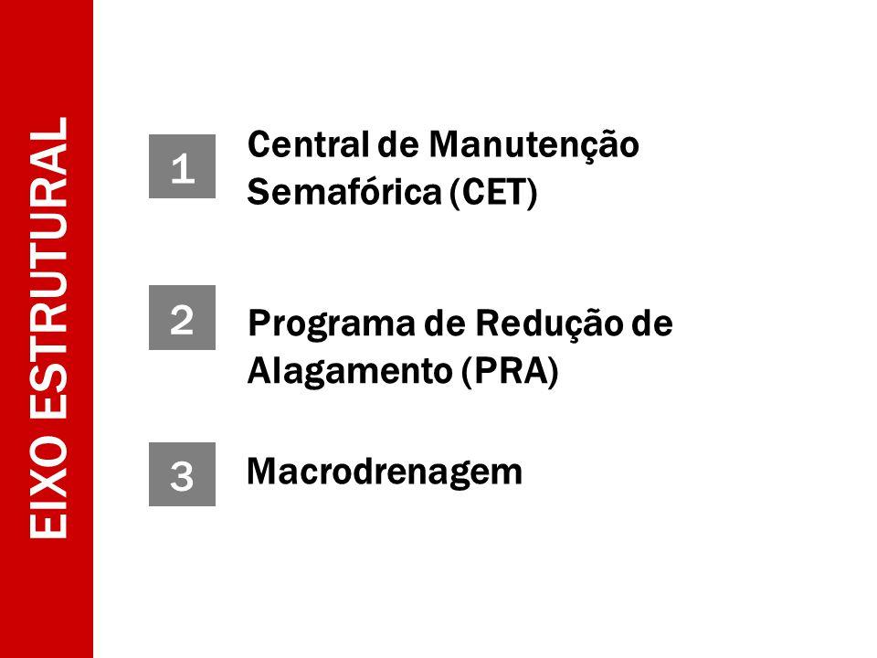 EIXO ESTRUTURAL 1 2 3 Central de Manutenção Semafórica (CET)