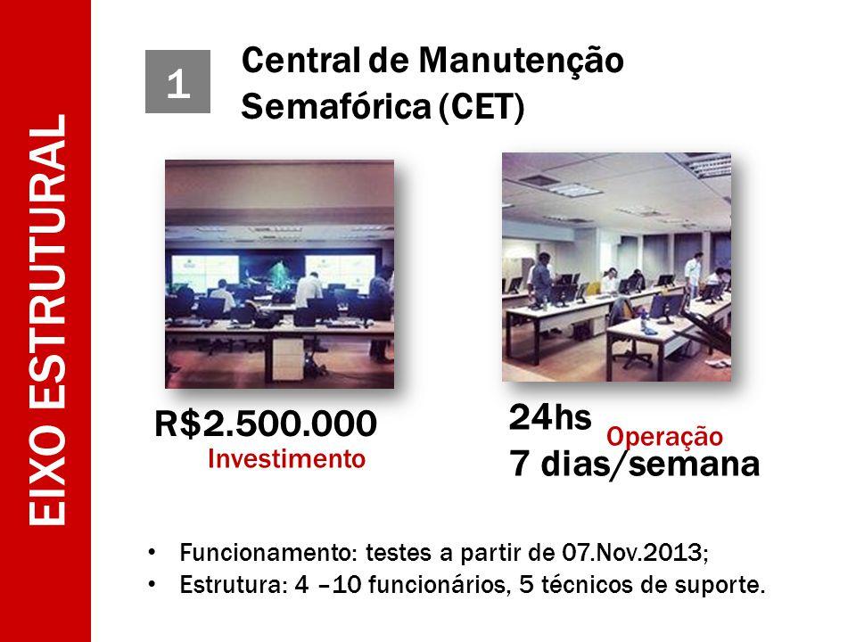 EIXO ESTRUTURAL 1 Central de Manutenção Semafórica (CET) 24hs