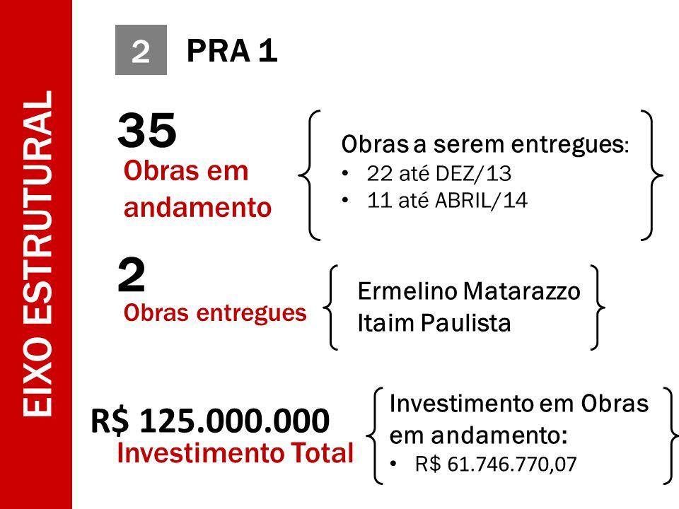 35 2 EIXO ESTRUTURAL R$ 125.000.000 2 PRA 1 Obras em andamento