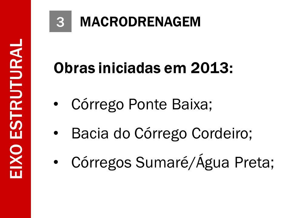 EIXO ESTRUTURAL Obras iniciadas em 2013: Córrego Ponte Baixa;