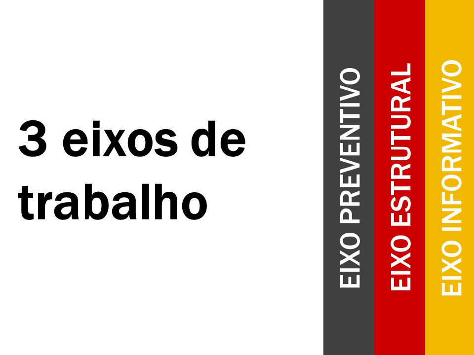 3 eixos de trabalho EIXO PREVENTIVO EIXO ESTRUTURAL EIXO INFORMATIVO