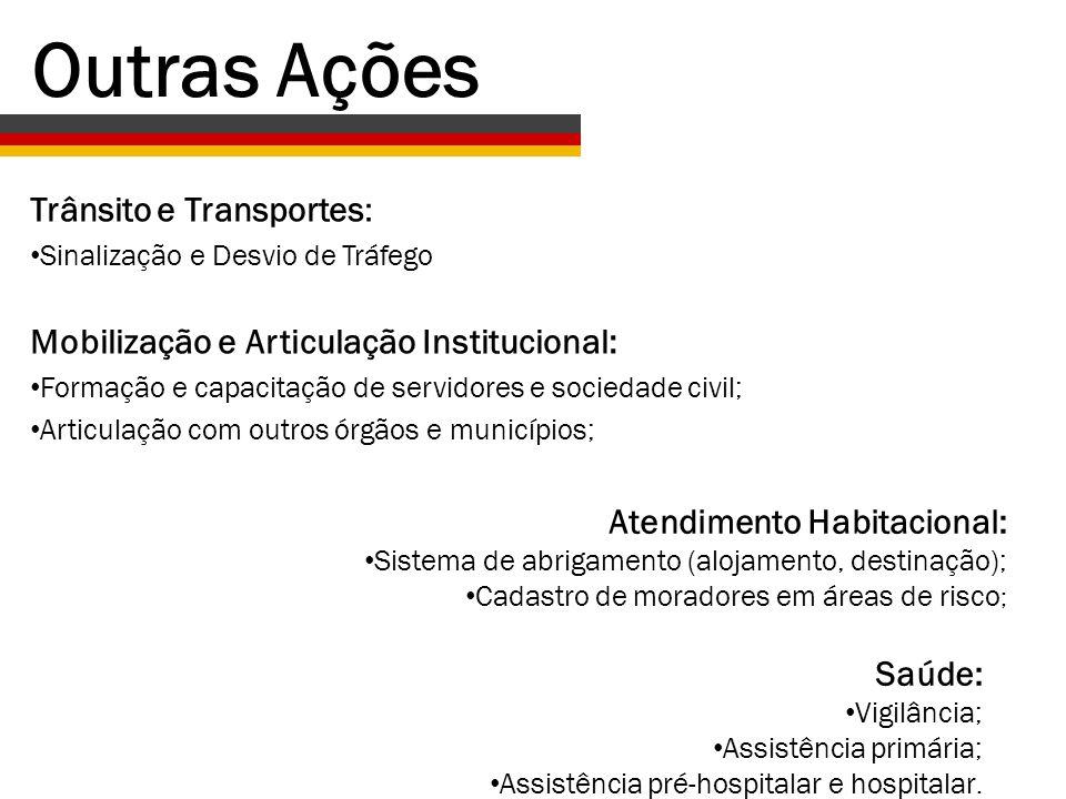 Outras Ações Trânsito e Transportes: