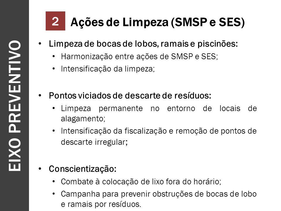 EIXO PREVENTIVO 2 Ações de Limpeza (SMSP e SES)