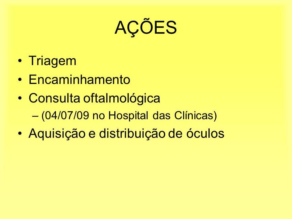 AÇÕES Triagem Encaminhamento Consulta oftalmológica