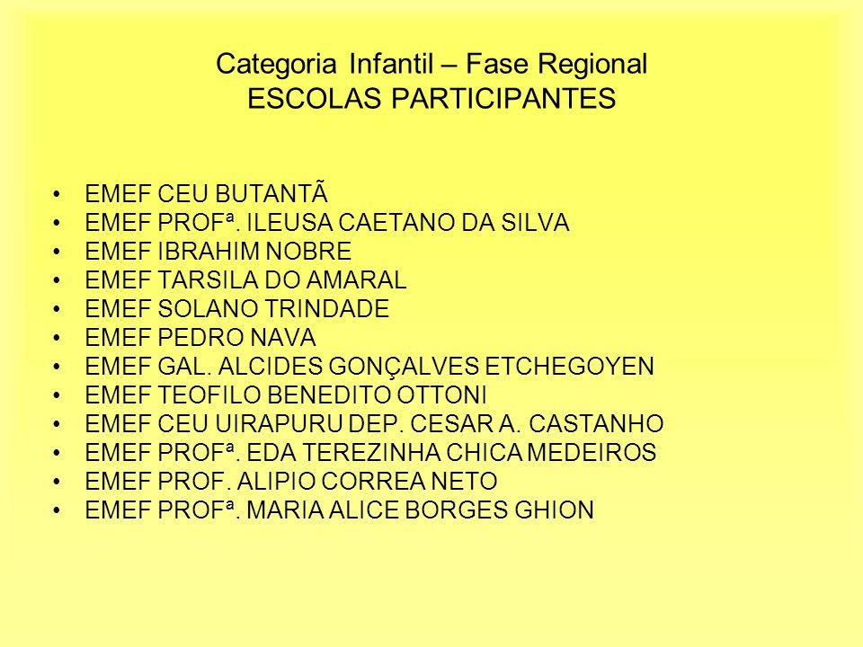 Categoria Infantil – Fase Regional ESCOLAS PARTICIPANTES