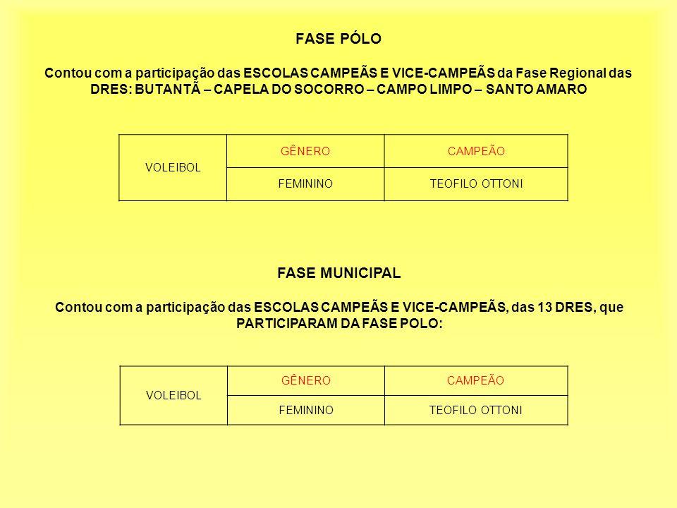 FASE PÓLO Contou com a participação das ESCOLAS CAMPEÃS E VICE-CAMPEÃS da Fase Regional das DRES: BUTANTÃ – CAPELA DO SOCORRO – CAMPO LIMPO – SANTO AMARO
