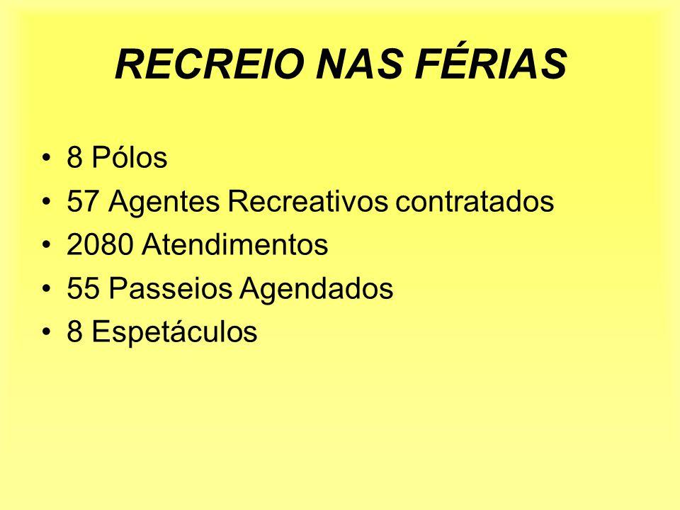 RECREIO NAS FÉRIAS 8 Pólos 57 Agentes Recreativos contratados