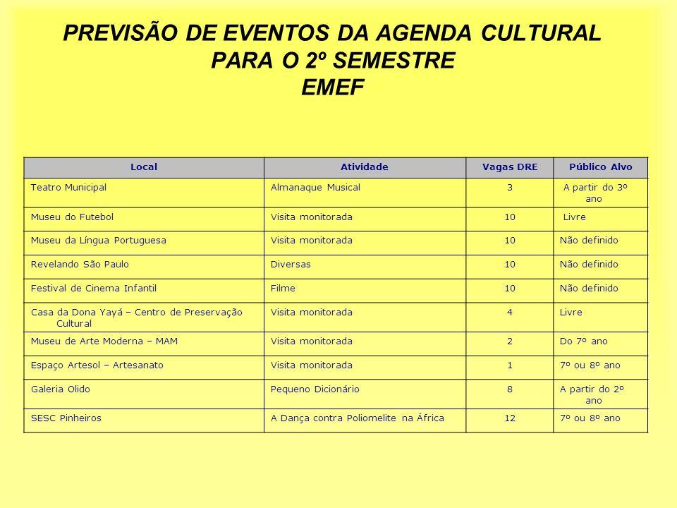 PREVISÃO DE EVENTOS DA AGENDA CULTURAL PARA O 2º SEMESTRE EMEF