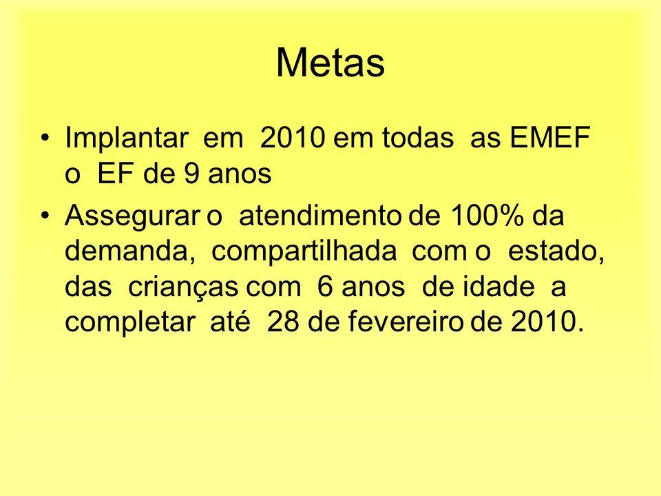 Metas Implantar em 2010 em todas as EMEF o EF de 9 anos