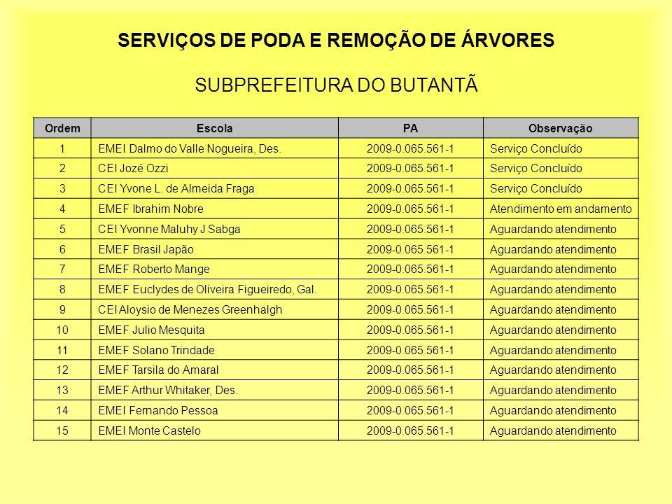 SERVIÇOS DE PODA E REMOÇÃO DE ÁRVORES SUBPREFEITURA DO BUTANTÃ