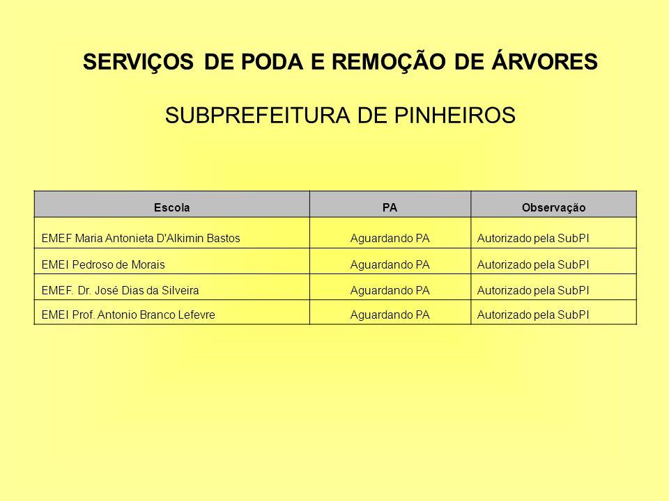 SERVIÇOS DE PODA E REMOÇÃO DE ÁRVORES SUBPREFEITURA DE PINHEIROS