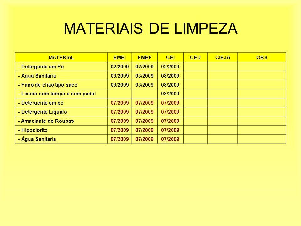 MATERIAIS DE LIMPEZA MATERIAL EMEI EMEF CEI CEU CIEJA OBS