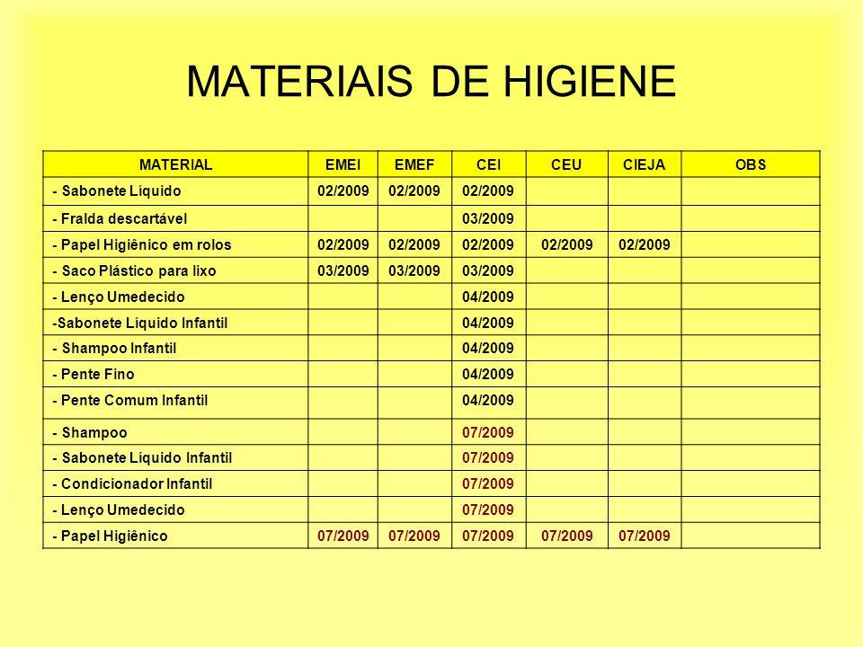 MATERIAIS DE HIGIENE MATERIAL EMEI EMEF CEI CEU CIEJA OBS