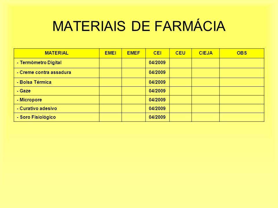 MATERIAIS DE FARMÁCIA MATERIAL EMEI EMEF CEI CEU CIEJA OBS