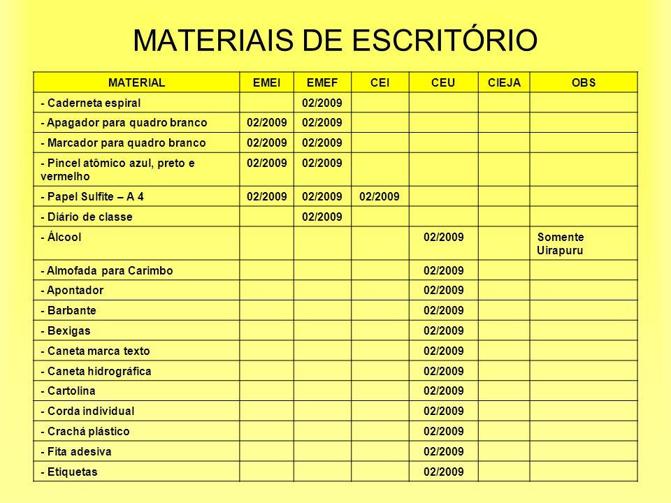 MATERIAIS DE ESCRITÓRIO