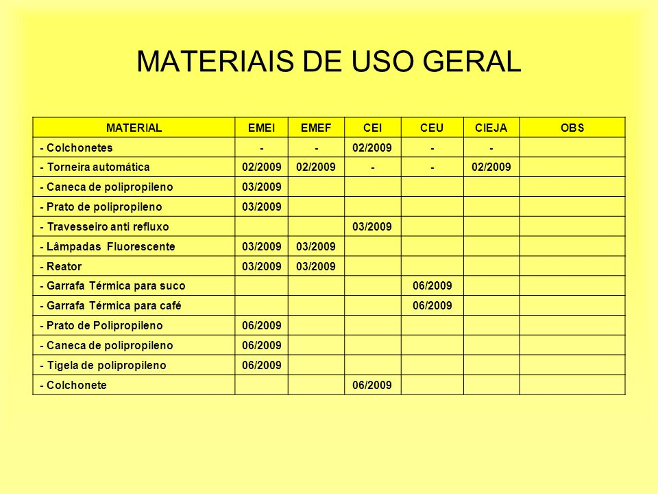 MATERIAIS DE USO GERAL MATERIAL EMEI EMEF CEI CEU CIEJA OBS