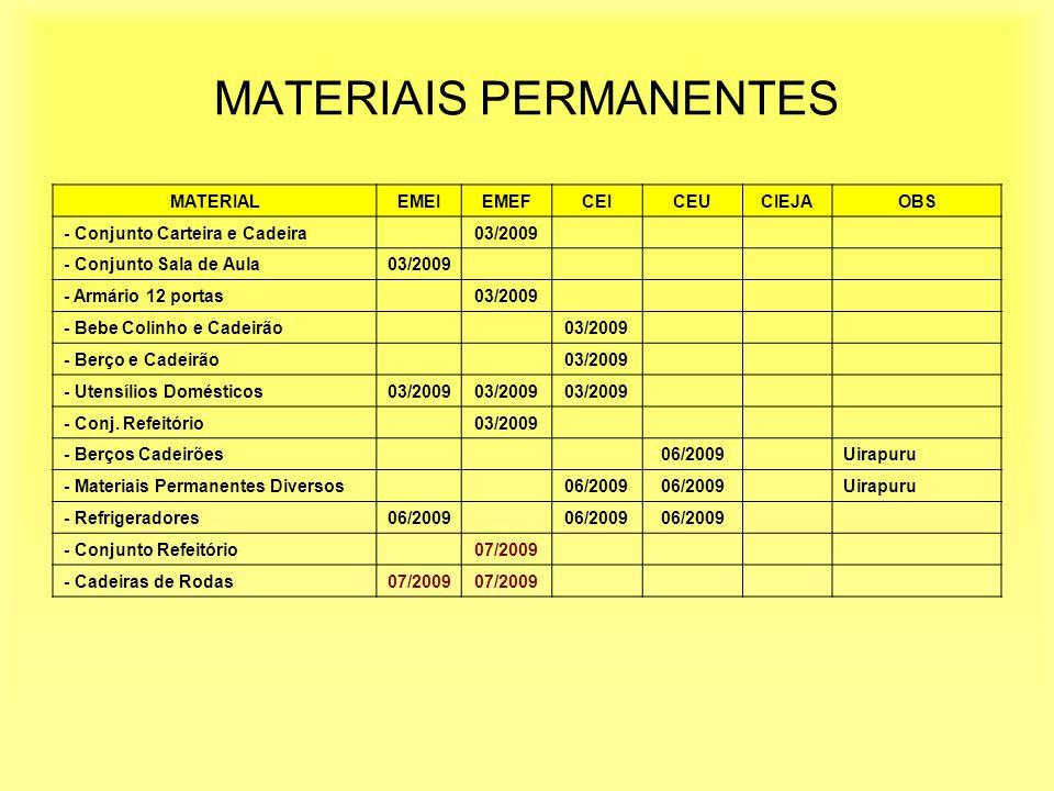 MATERIAIS PERMANENTES