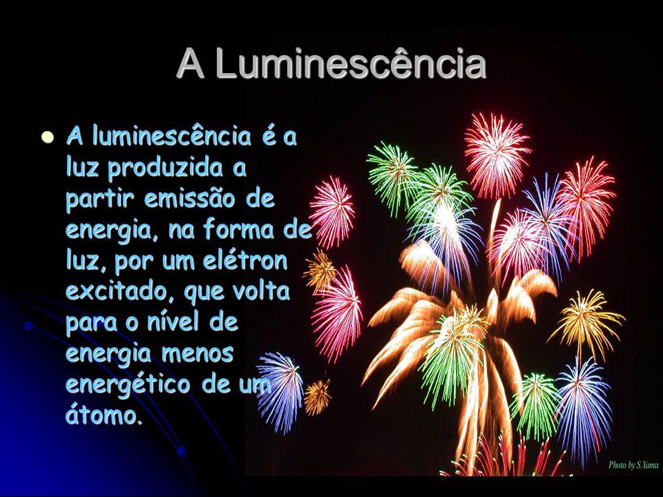 A Luminescência