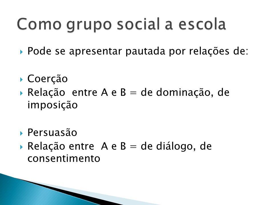 Como grupo social a escola