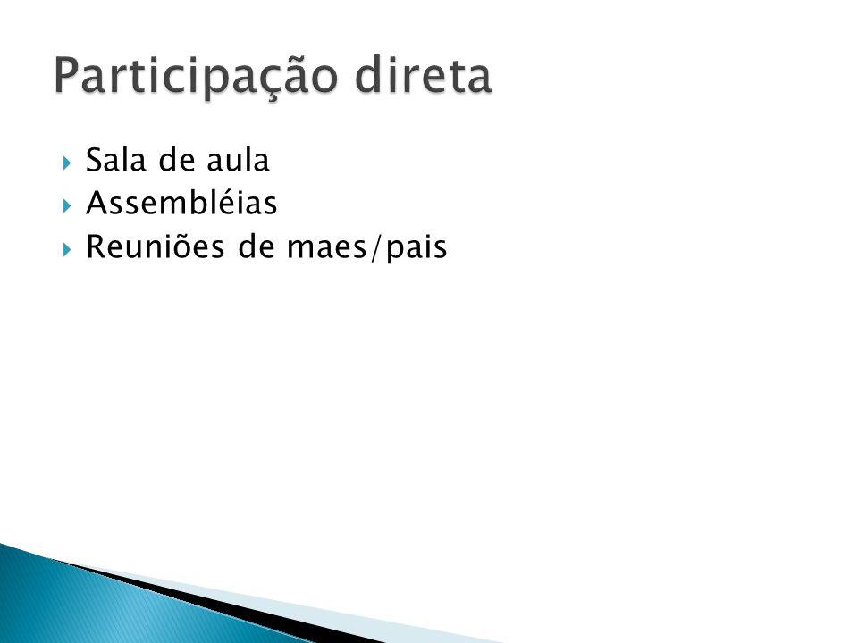 Participação direta Sala de aula Assembléias Reuniões de maes/pais