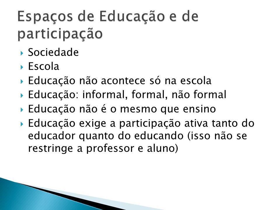 Espaços de Educação e de participação