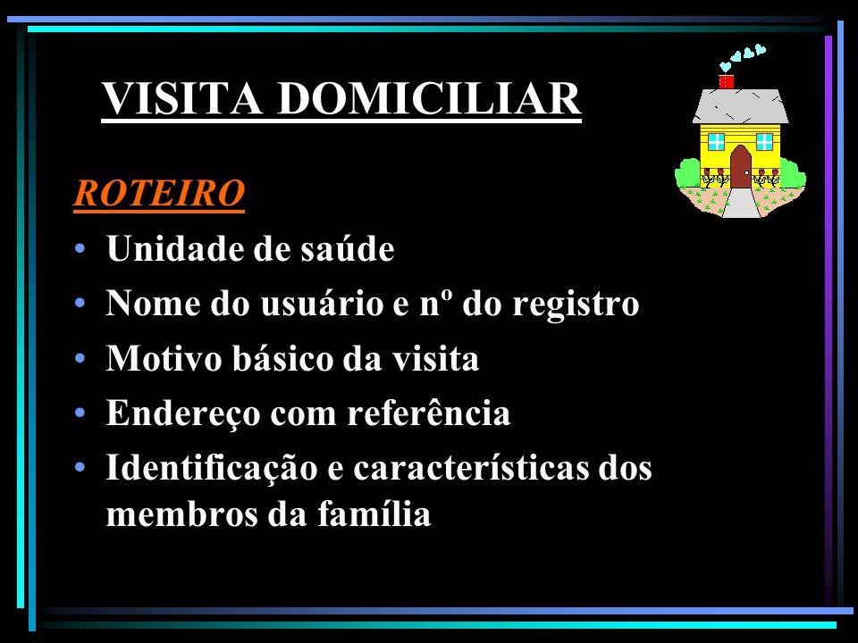 VISITA DOMICILIAR ROTEIRO Unidade de saúde