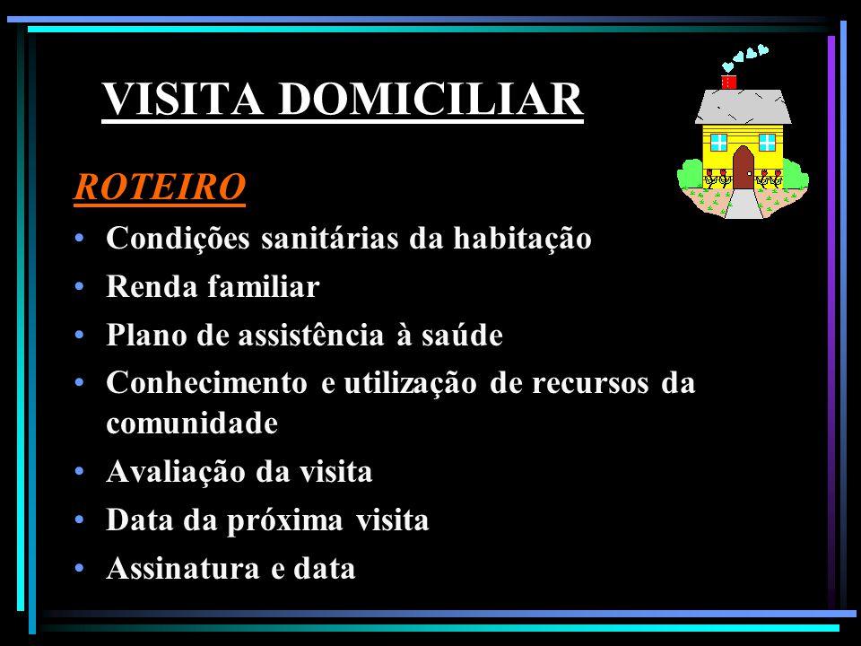 VISITA DOMICILIAR ROTEIRO Condições sanitárias da habitação