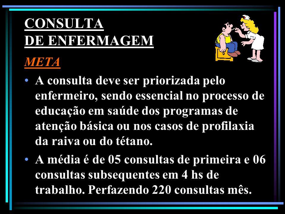 CONSULTA DE ENFERMAGEM