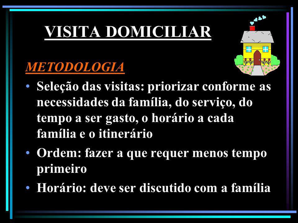 VISITA DOMICILIAR METODOLOGIA.