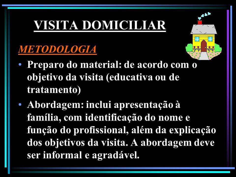VISITA DOMICILIAR METODOLOGIA