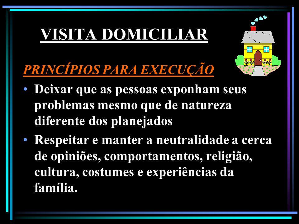 VISITA DOMICILIAR PRINCÍPIOS PARA EXECUÇÃO