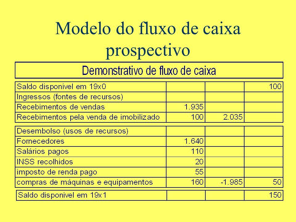 Modelo do fluxo de caixa prospectivo