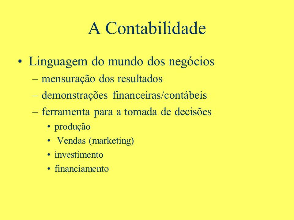 A Contabilidade Linguagem do mundo dos negócios