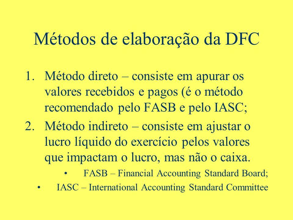 Métodos de elaboração da DFC