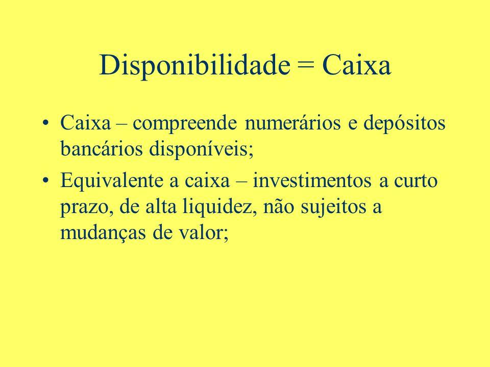 Disponibilidade = Caixa