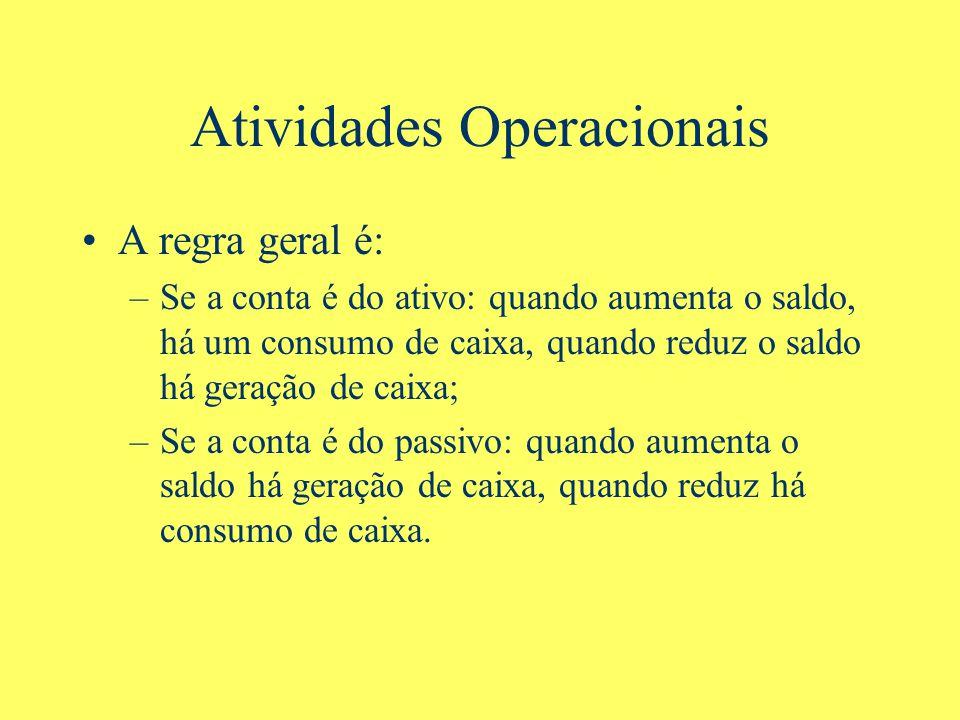Atividades Operacionais
