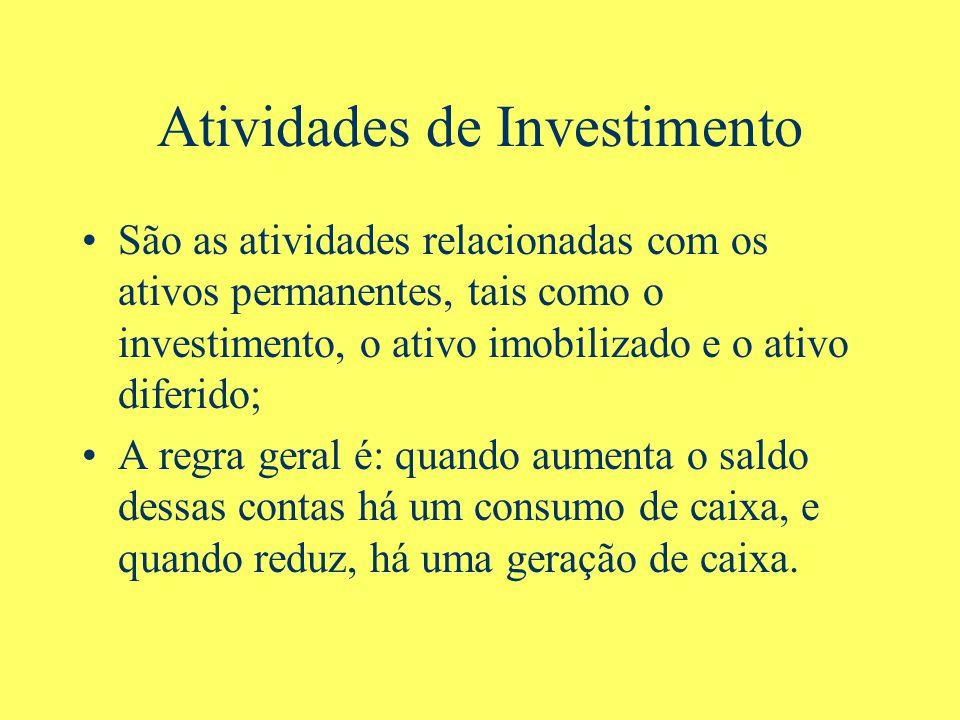 Atividades de Investimento