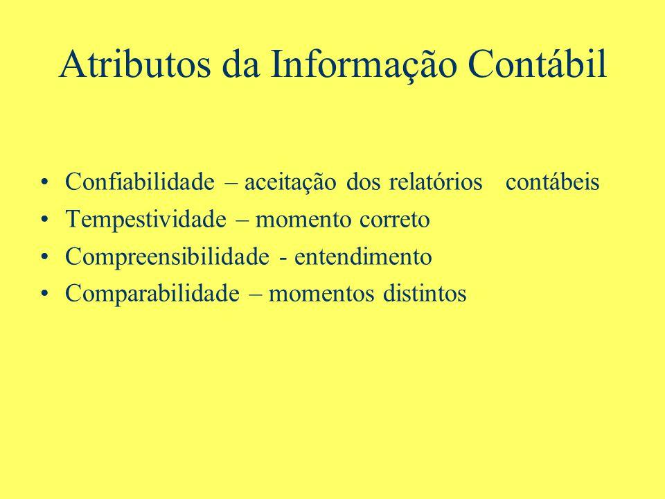 Atributos da Informação Contábil