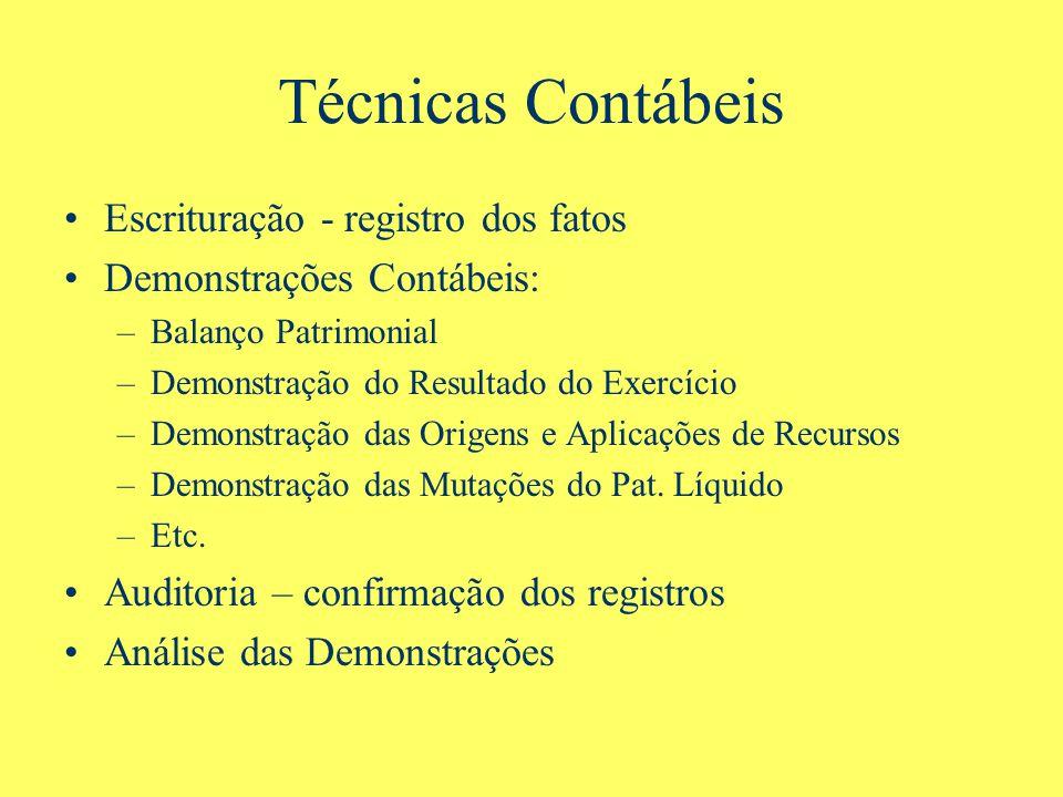 Técnicas Contábeis Escrituração - registro dos fatos