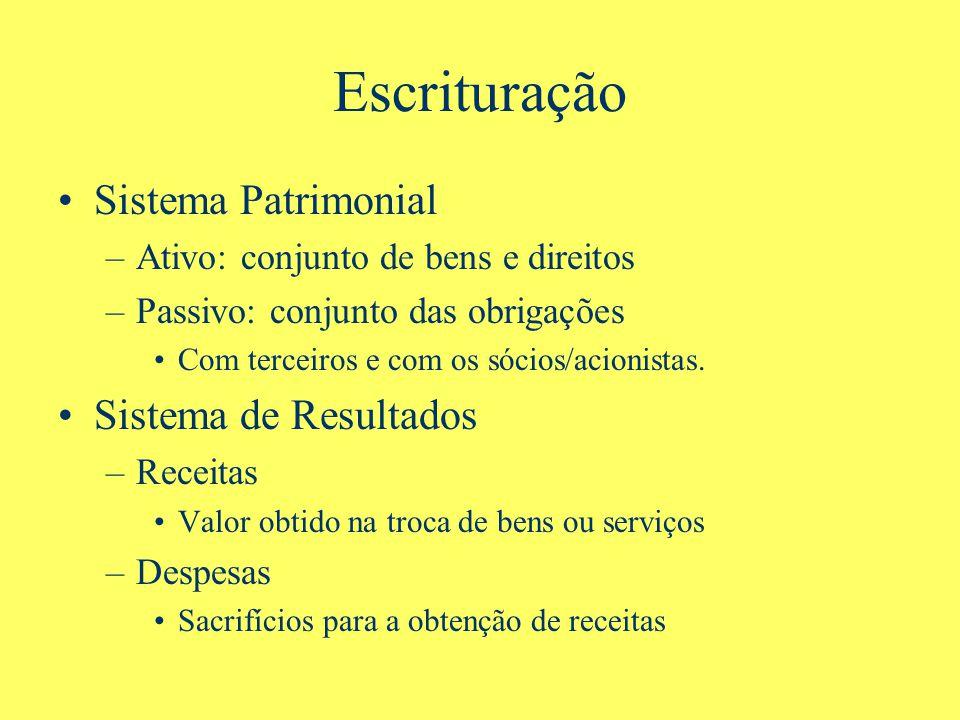 Escrituração Sistema Patrimonial Sistema de Resultados