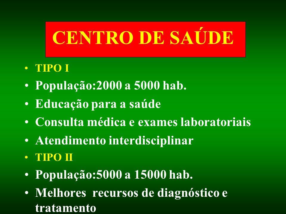 CENTRO DE SAÚDE População:2000 a 5000 hab. Educação para a saúde