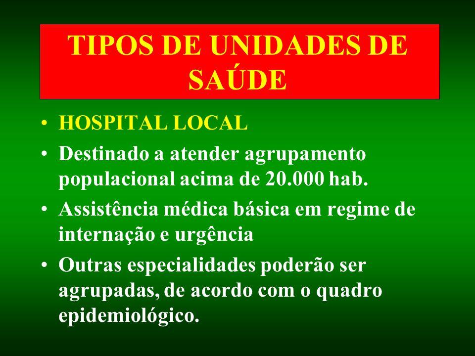 TIPOS DE UNIDADES DE SAÚDE