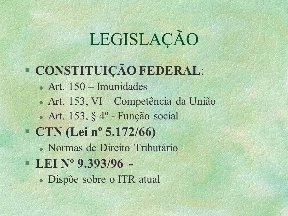 LEGISLAÇÃO CONSTITUIÇÃO FEDERAL: CTN (Lei nº 5.172/66)